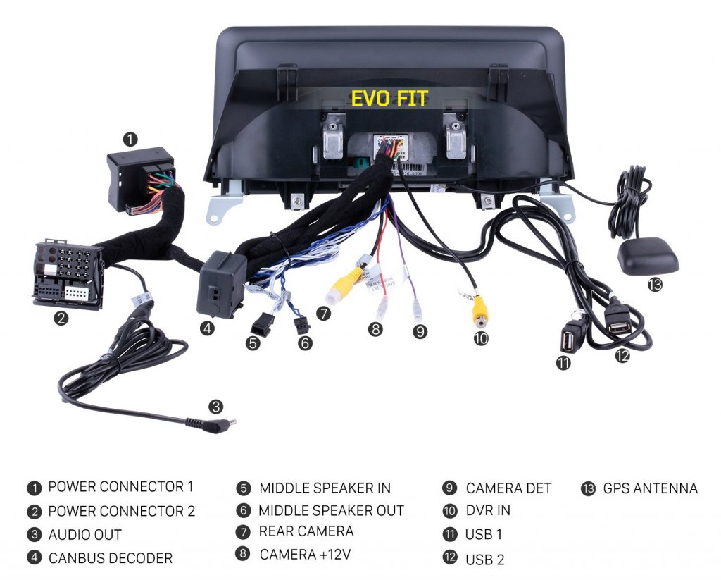 BMW X5 (E70 model) Full Entertainment Upgrade kit installation